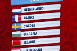 Ужасен жребий за България – ще гледаме Мондиал 2018 по телевизията
