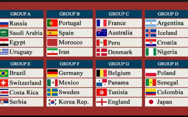Пълна програма на Световното първенство по футбол 2018